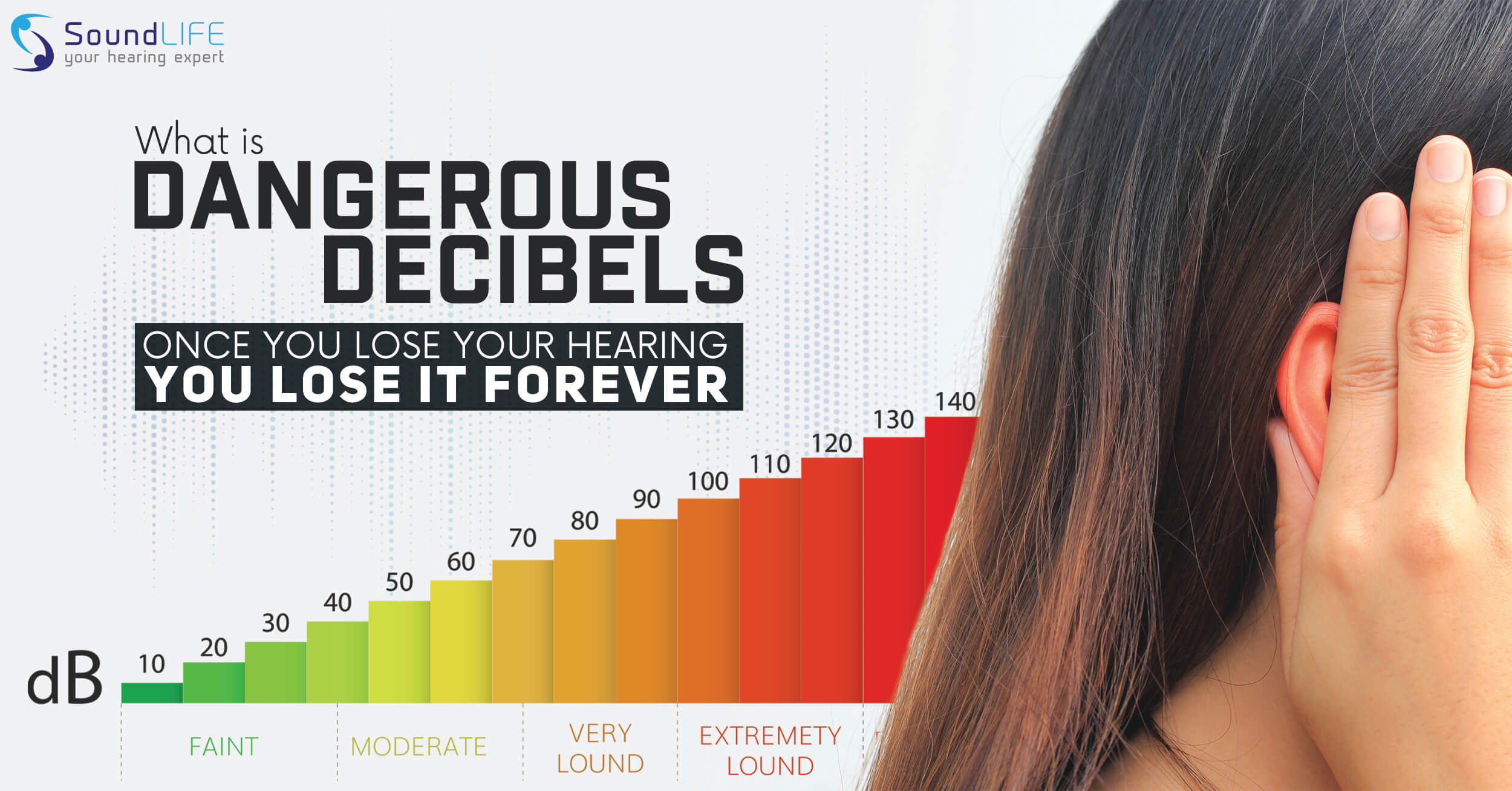 What Is Dangerous Decibels 1