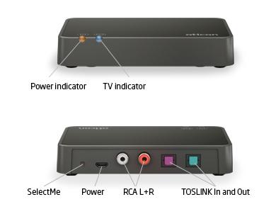 Oticon Tv Adapter Function